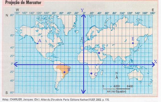 Aprendendo Geometria Analítica Com O GPS
