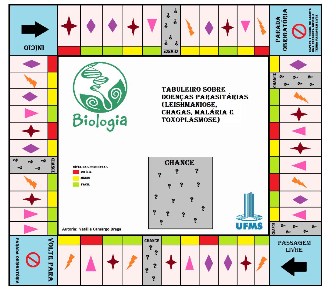 "Jogo Didático ""Protozooses Do Brasil"""